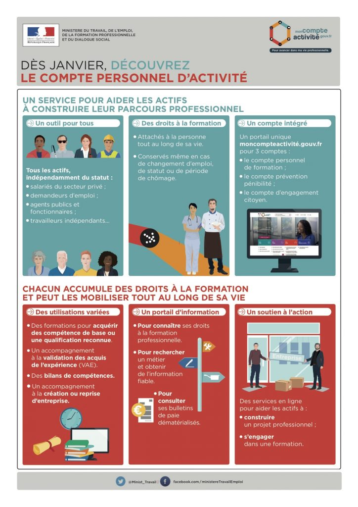 CPA_Infographie 12 01 2017